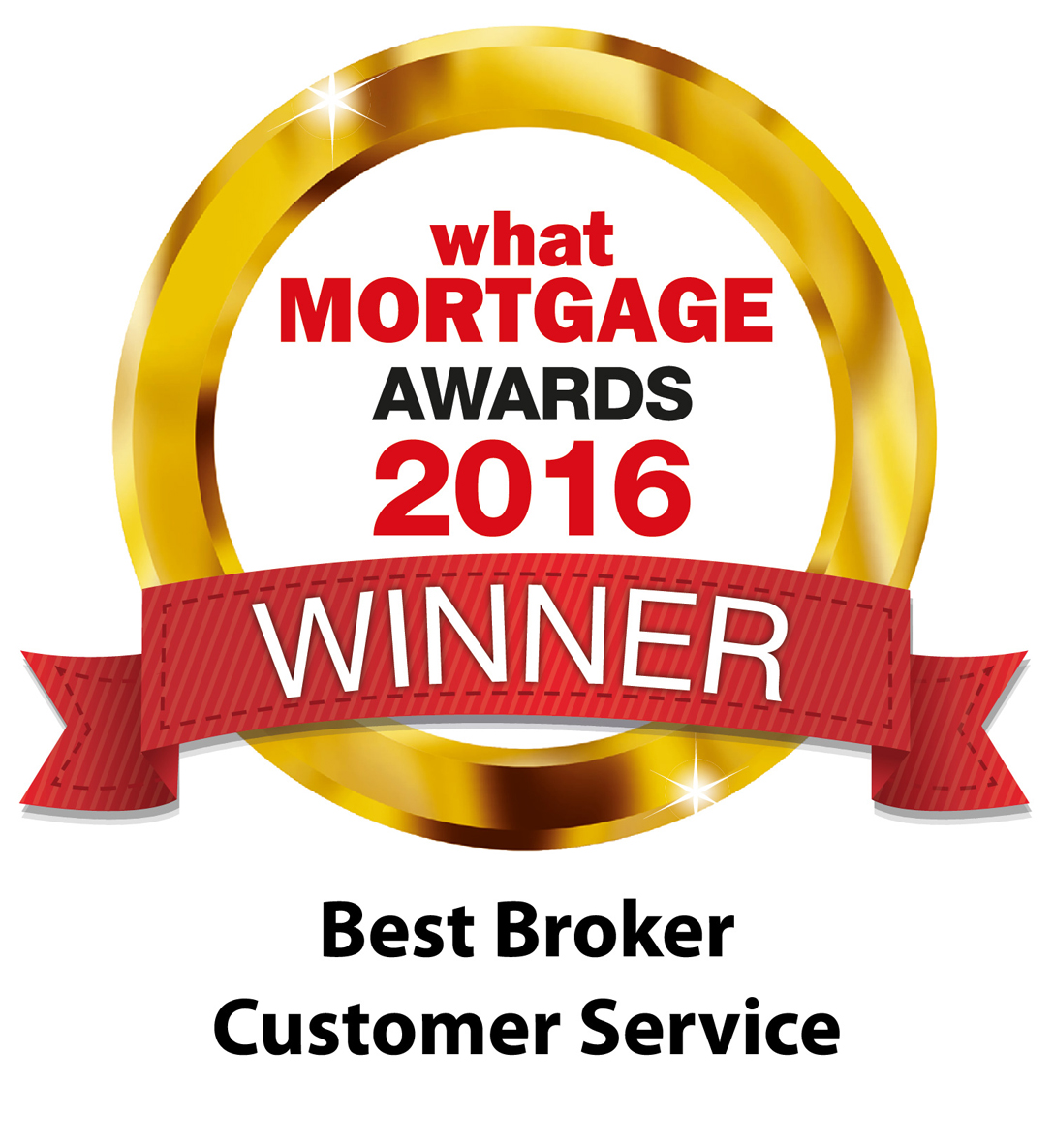 Best Mortgage Broker Customer Service 2016 - Mortgage for Business